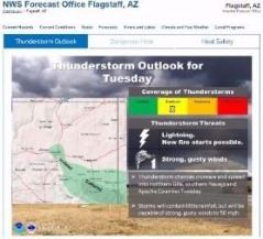 Flagstaff Area Weather Forecast