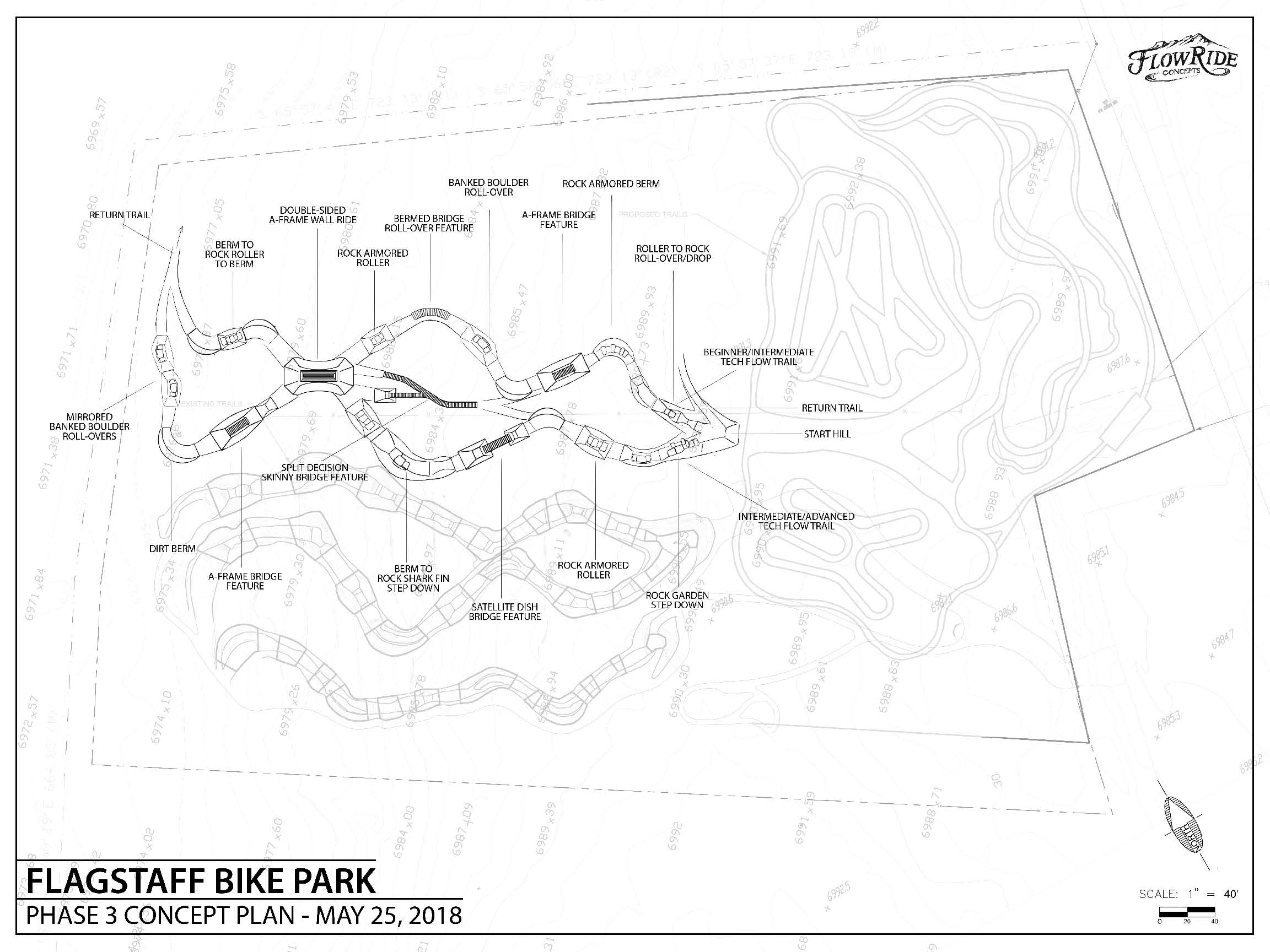 FlagBikePark Ph3 ConceptPlan DRAFT