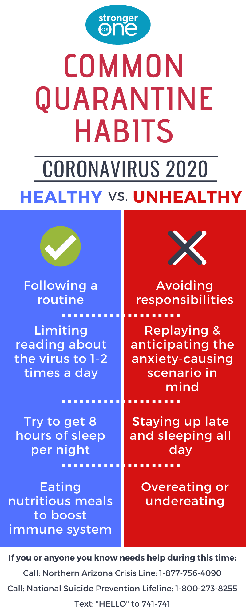 SAO Healthy vs Unhealthy