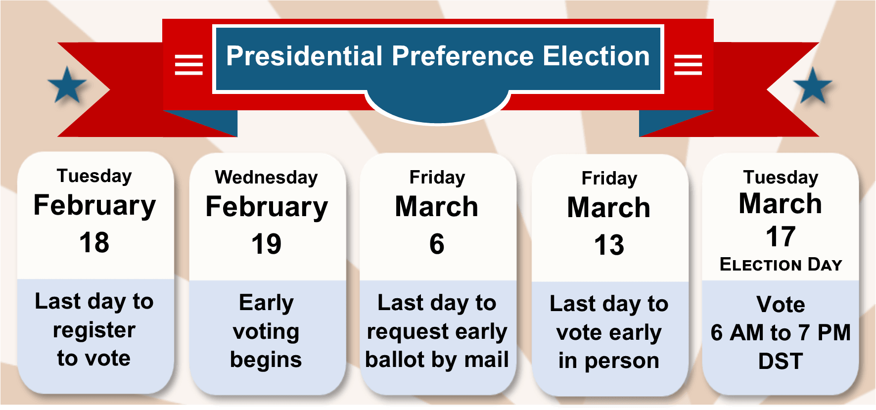 Calendar of important dates leading up to the 2020 Presidential Preference Election