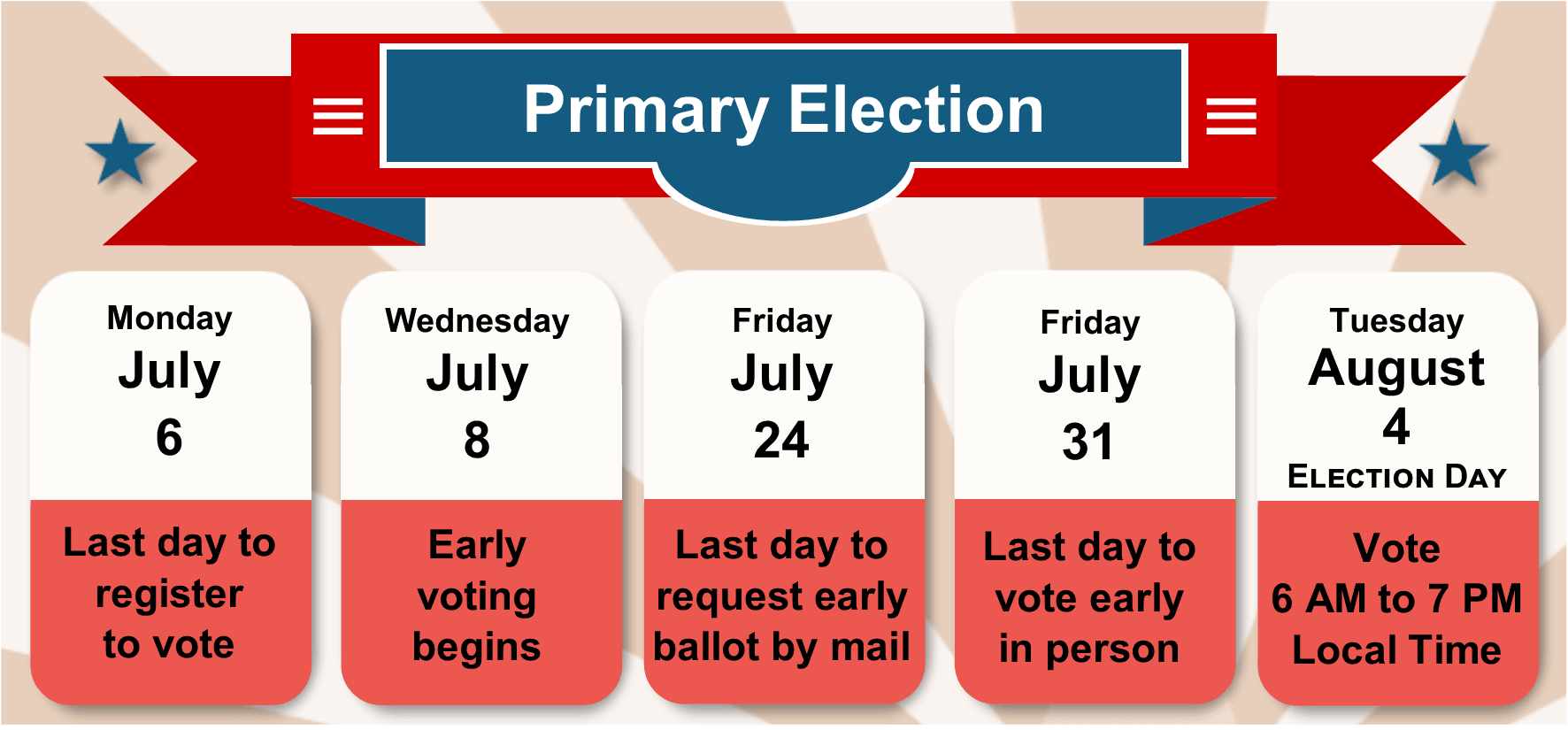 A calendar of important dates leading up to the Primary Election Opens in new window